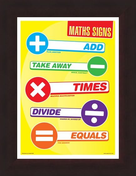 Framed Framed Maths Signs - Common Symbols