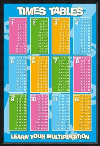 Framed Framed Learn Your Multiplication! - Times Tables