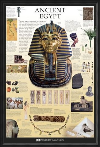 Framed Framed Ancient Egypt - Dorling Kindersley