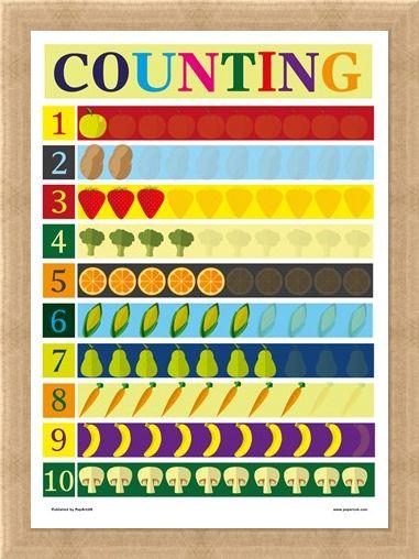 Framed Framed Counting - Number Association