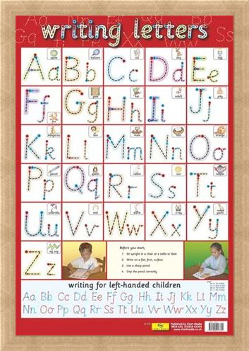 Framed Framed Letter Formation - Educational Children's Chart