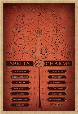 Framed Framed Spells & Charms - Harry Potter
