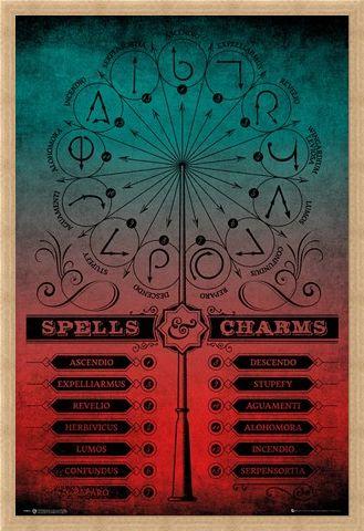Framed Framed Spells And Charms - Harry Potter