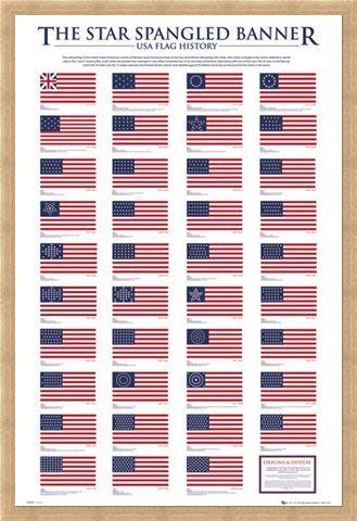Framed Framed The Star Spangled Banner - USA Flag History