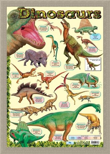 Framed Framed Dinosaur Chart - Creatures of a Lost World