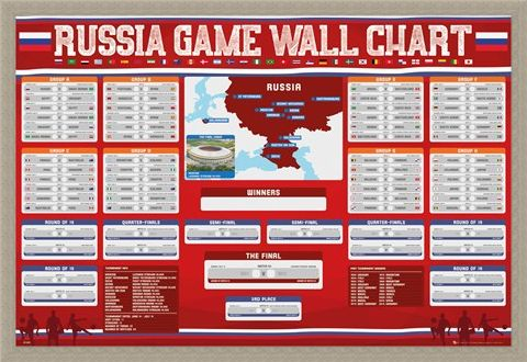 Framed Framed Russia Wall Chart - World Cup 2018