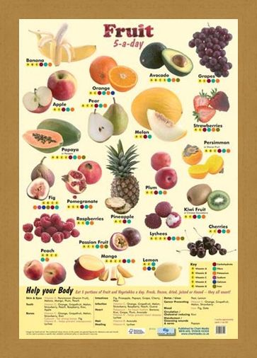 Framed Framed 5 a Day Fruit - An Apple A Day!