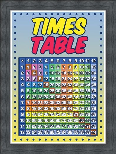 Framed Framed Times Table Grid - Educational