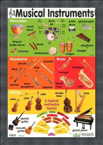 Framed Framed Musical Instruments - Educational Children's Chart