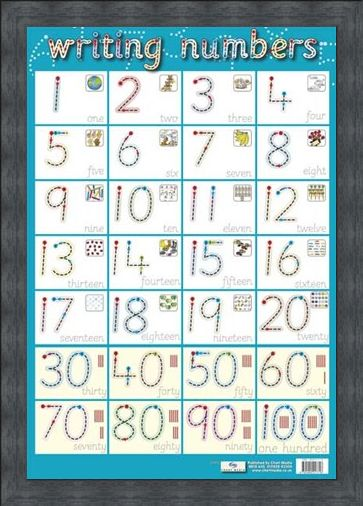 Framed Framed Writing Numbers - Children's Spelling