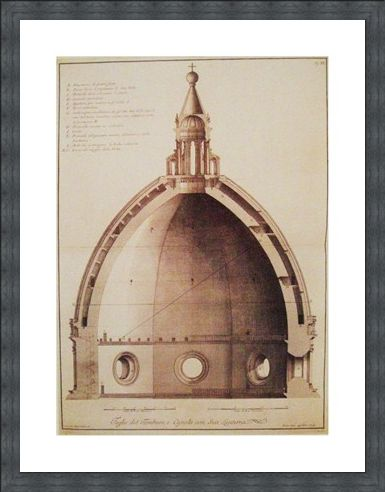Framed Framed Cross Section of the Dome of the Cathedral - Bernardo Sansone Sgrilli