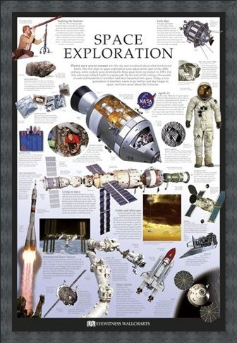 Framed Framed Space Exploration - Dorling Kindersley
