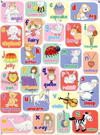 Learning The Alphabet For Girls - Children's Alphabet