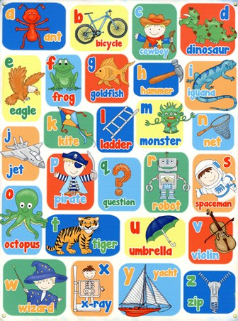 Learning The Alphabet For Boys - Children's Alphabet