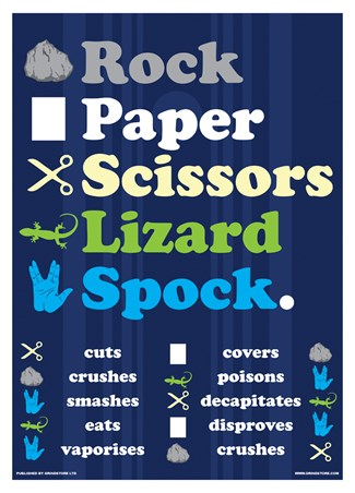 Rock Paper Scissors Lizard Spock Mini Poster - Inspired By The Big Bang Theory