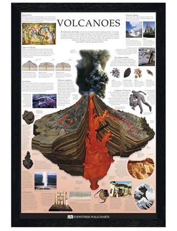Black Wooden Framed Volcanoes - Vulcanology