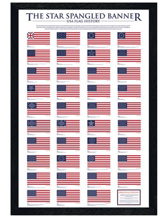 Black Wooden Framed The Star Spangled Banner - USA Flag History