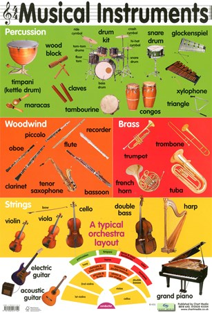 Musical Instruments - Educational Children's Chart