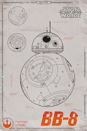 Framed A BB-8 Blueprint - Star Wars Episode VII