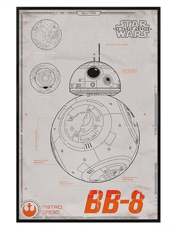 Gloss Black Framed BB-8 Blueprint - Star Wars