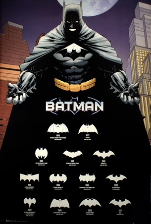 The Evolution Of The Caped Crusader - Batman Comics