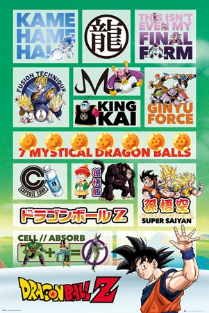 An Anime Infographic - Dragon Ball Z