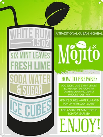 How To Prepare - Mojito