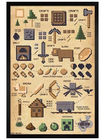 Black Wooden Framed Build! Craft! Mine! Boom! Pictograph - Minecraft