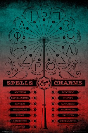 Framed Spells And Charms - Harry Potter