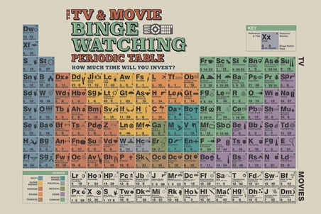 Framed TV And Movie Binge Watching - Periodic Table