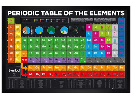 Black Wooden Framed Periodic Table - Elements