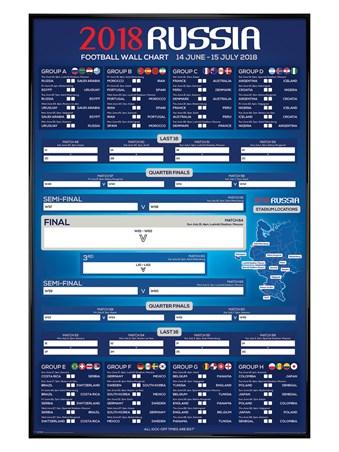 Gloss Black Framed Russia Football Wall Chart - World Cup 2018