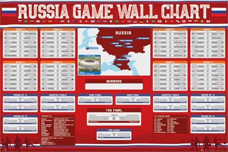Framed Russia Wall Chart - World Cup 2018