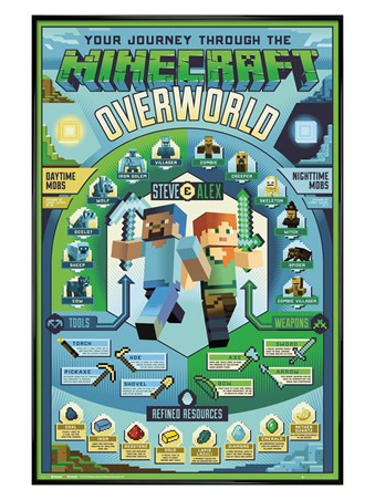 Gloss Black Framed Overworld Biome - Minecraft