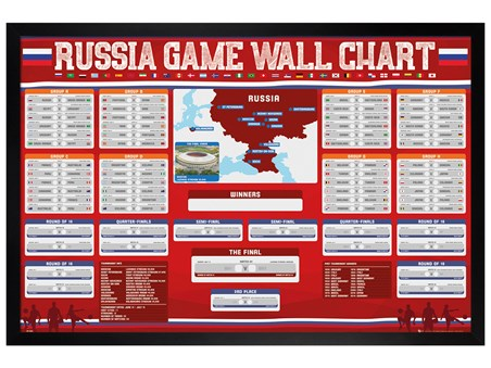 Black Wooden Framed Russia Wall Chart - World Cup