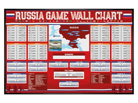 Gloss Black Framed Russia Wall Chart - World Cup 2018