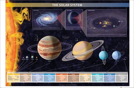 Welcome To Our World - Solar System