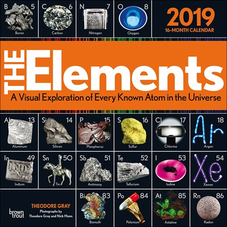 Every Know Atom In The Universe - Elements