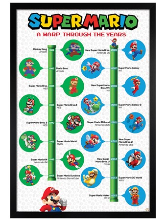 Black Wooden Framed A Warp Through The Years - Super Mario