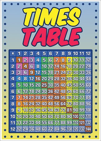 Times Table Grid - Educational