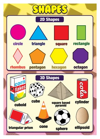 2D & 3D Shapes - Shapes for Kids