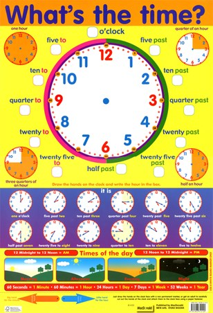 What's The Time? - Around The Clock Learning