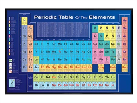 Gloss Black Framed Chemical Elements - The Periodic Table Of Elements