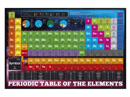 Gloss Black Framed The Chemical Elements - Periodic Table of the Elements