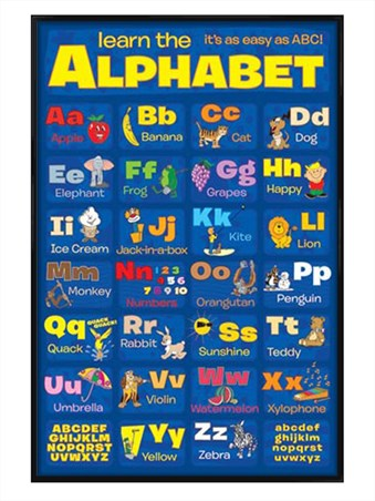 Gloss Black Framed Learn The Alphabet - It's As Easy as ABC..