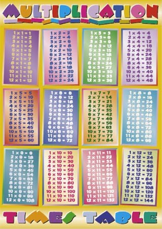 Multiplication - Times Table