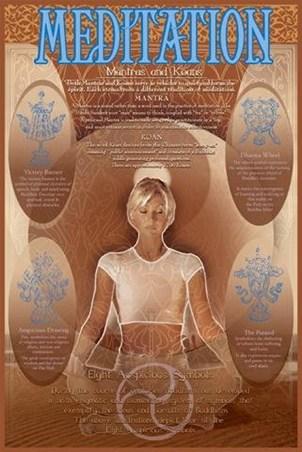 Mantras and Koans - Meditation