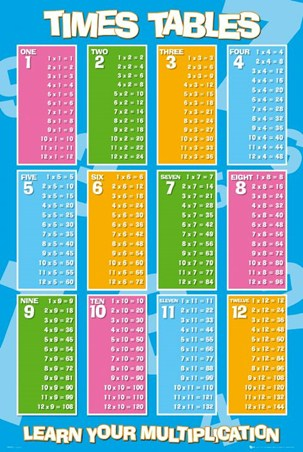 Learn your multiplication times tables poster buy online - Multiplication tables 2 to 15 ...