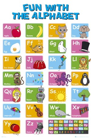 Childrens Education Posters, Prints, Tin Signs & Cards - Buy ...