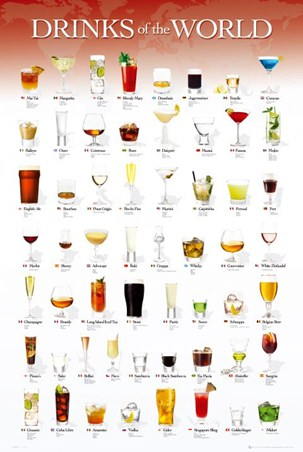 Know Your Poison - Drinks Of The World